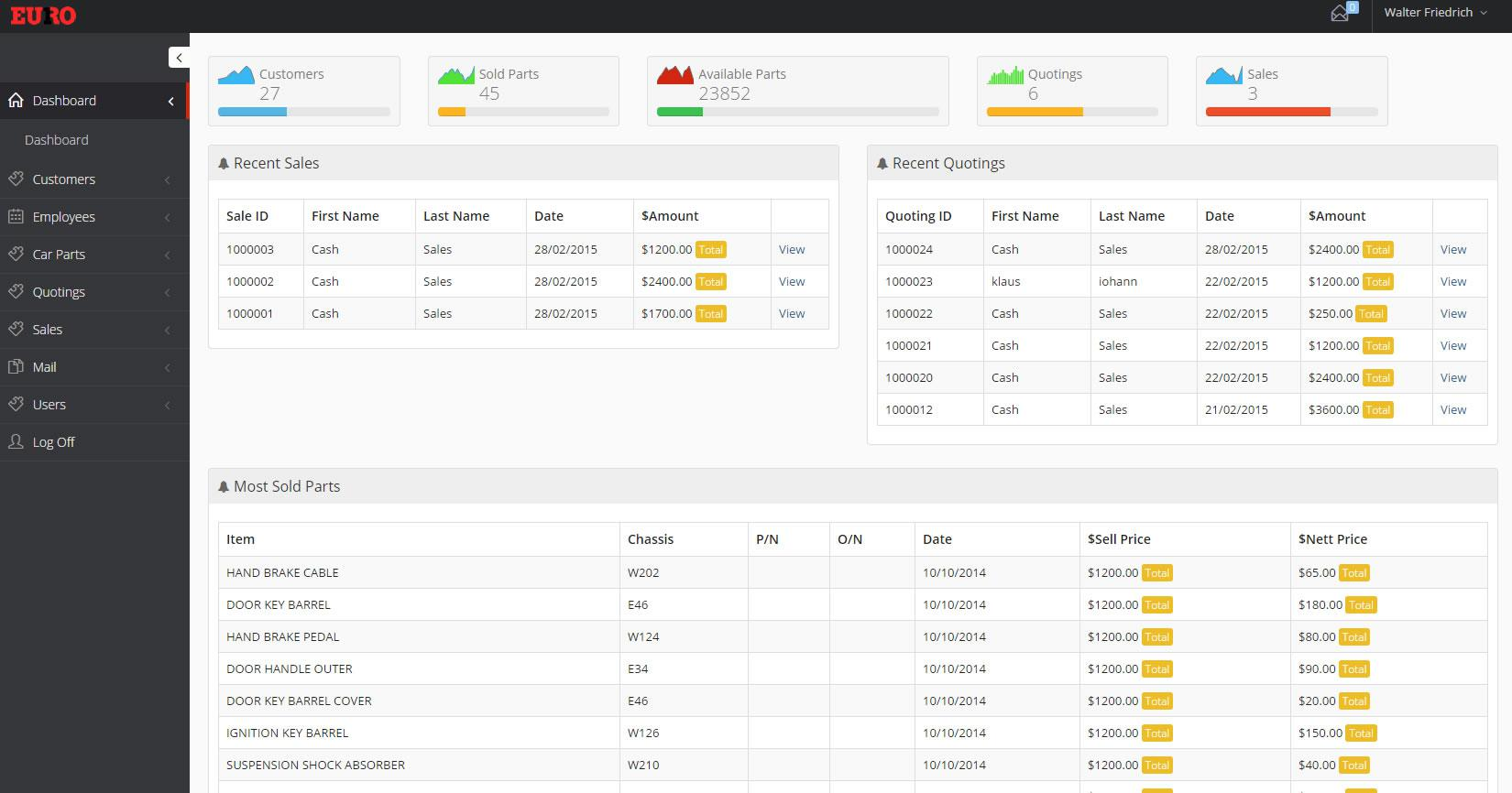 Euro1 Car Parts Sales Management System